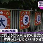 川崎の大師幼稚園で4歳の園児2人が相次いで死亡 川崎市が感染症の疑いで調査