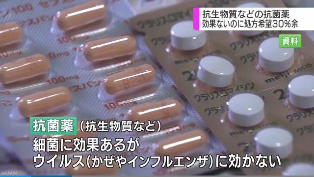 抗生 物質 に 風邪