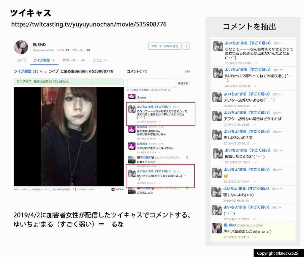 高岡由佳殺人未遂事件の相関図3