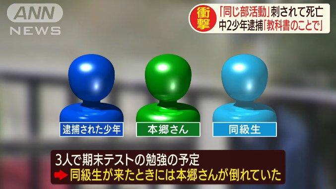 逮捕された少年の自宅で本郷功太郎さんを含め3人で勉強する予定だった