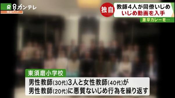 東須磨小学校の悪質な教員間いじめ