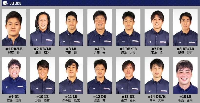 慶大アメフト部(UNICORNS)のメンバー8