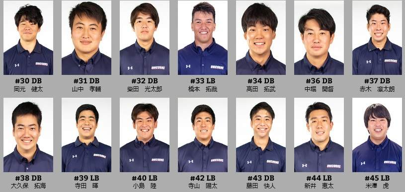 慶大アメフト部(UNICORNS)のメンバー10