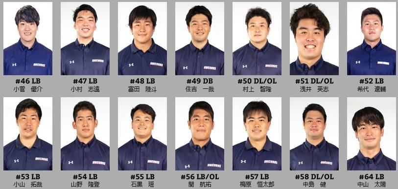 慶大アメフト部(UNICORNS)のメンバー11
