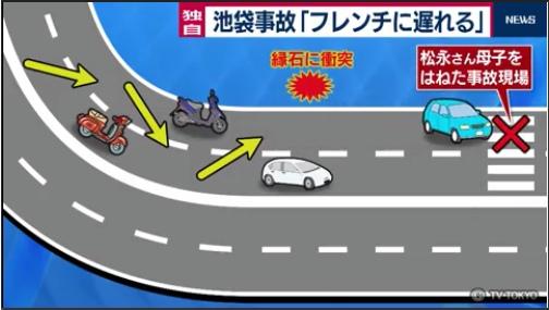 時速50キロを超えるスピードでカーブに進入し車線を3度変更し事故を起こす2