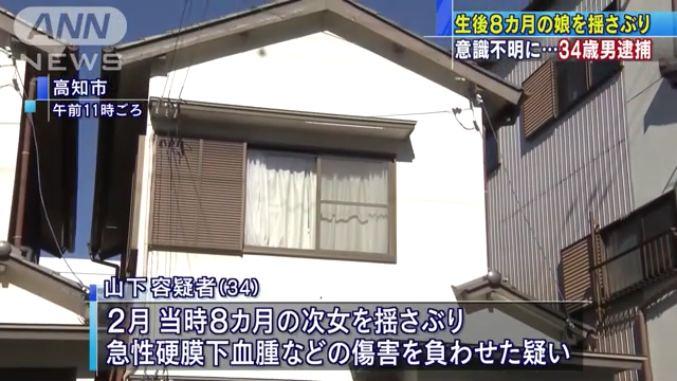 現場は高知県高知市薊野北町4丁目の山下真司の自宅