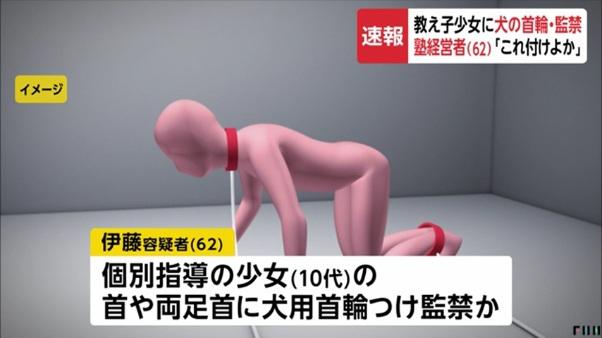 伊藤耕司容疑者が10代の女子生徒の首と両足首に犬の首輪つけて指導する