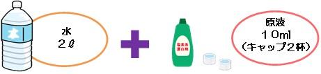 次亜塩素酸ナトリウム液の作り方3