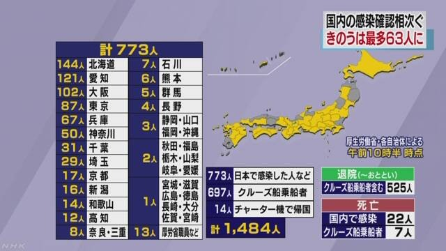 北海道 コロナ 感染 者 数 今日 新型コロナウイルス 日本国内の最新感染状況マップ・感染者数(7日0時時点)