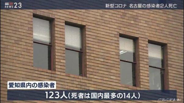 愛知県の新型コロナでの死者数は14人 国内最多