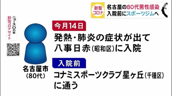 名古屋第二赤十字病院の入院患者が感染 院内感染はなし