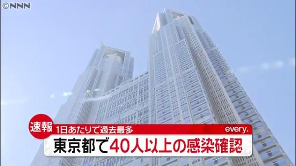東京都新たに40人以上の新型コロナ感染確認