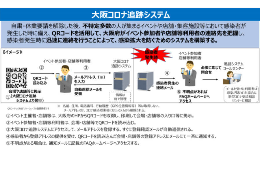 全施設に向けて「大阪コロナ追跡システム」を導入