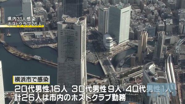 横浜市で28人が新型コロナに感染 うち26人が同じホストクラブ店員 「Kingdom Birth」がお詫びとお知らせ