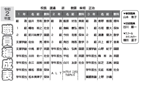 平松将の勤務先は神戸市立高取台中学校