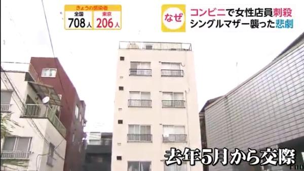 川田広幸の自宅