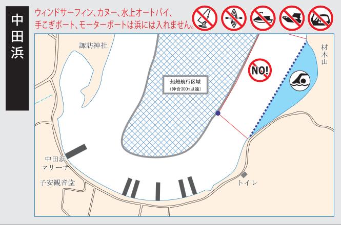 猪苗代湖の中田浜の船舶航行区域は沖合300m以遠