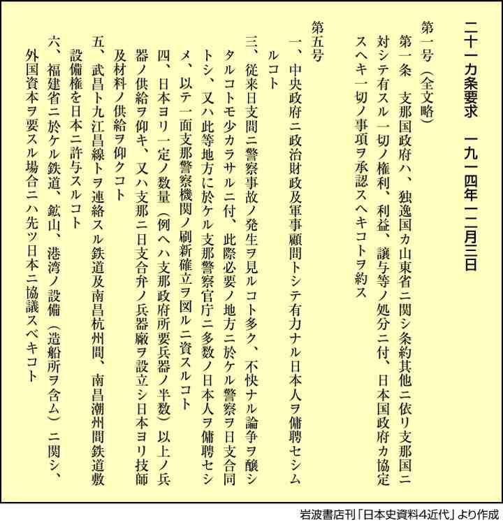 1915年対華21か条の要求