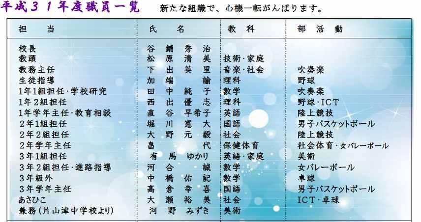 河合誠が勤務してる中学校は加賀市立山中中学