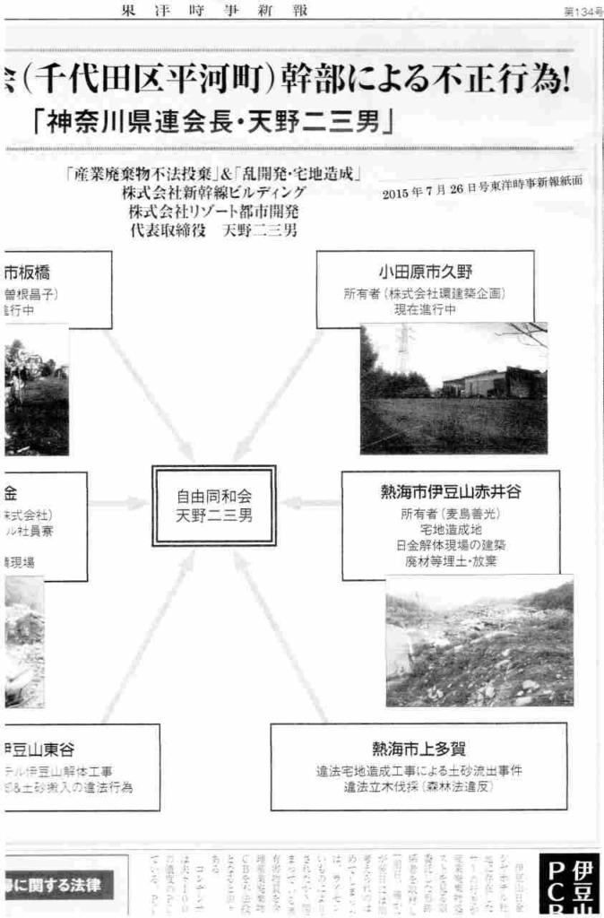 盛り土の不動産管理会社は「新幹線ビルディング」か