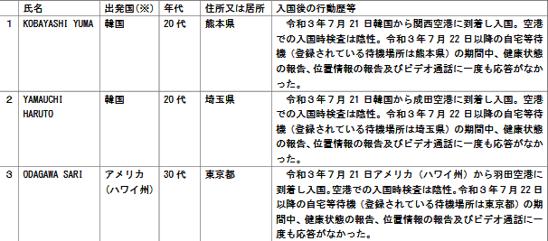 YouYuberの小田川さり 入国後の14日間待機違反で厚労省から氏名を公表されTwitterで話題に