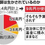 【東日本大震災】復興予算5兆円未使用=防潮堤など遅れ―11~15年度・検査院