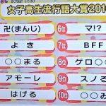 「女子高生流行語大賞2016」がさっぱり分からん